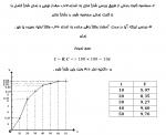 آزمایشگاه مدارات الکتریکی ( ویژه کاردانی و کارشناسی ) ( تعداد صفحات 19 ) 1